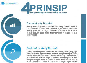 4 Prinsip Pengembangan Sustainable Tourism